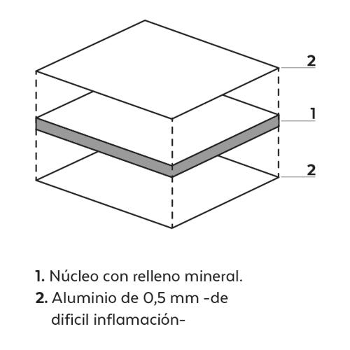 Grafica materiales Alucobond Plus
