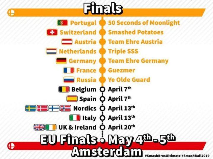 Road to Super Smash Bros. Ultimate European Smash Ball Team Cup 2019