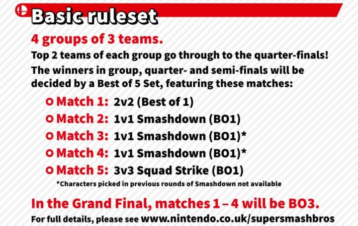 Basic Ruleset of Super Smash Bros. Ultimate European Smash Ball Team Cup 2019 Finals