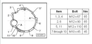 Biketsai's DIY AutotoManual Conversion