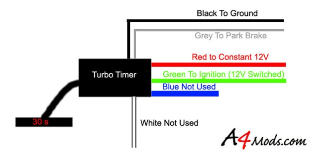 bogaard turbo timer wiring diagram wiring diagrams a3 turbo timer harness wire nilza