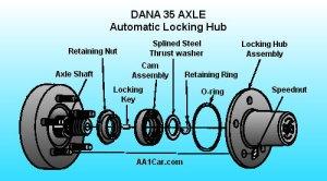 4WD Locking Hubs