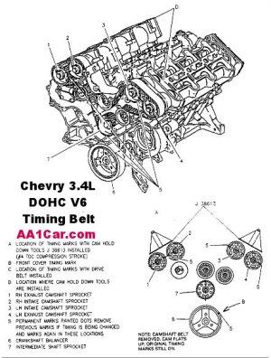 2003 Oldsmobile Bravada Engine Diagram | Wiring Diagram