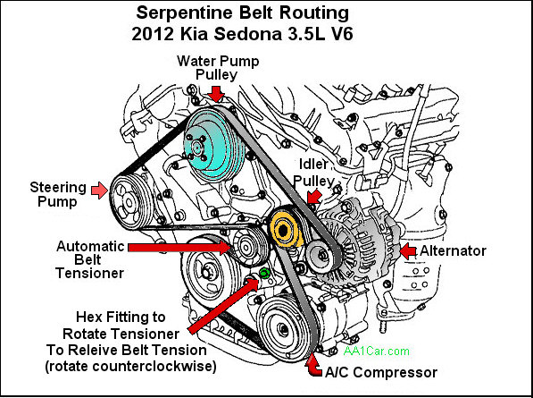 2006 kia sorento belt diagram