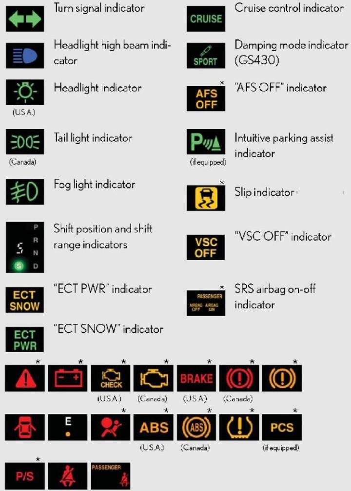 Blue Light Bulbs Meaning