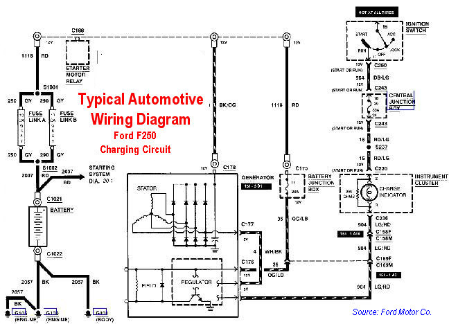 premium automotive electrical wiring diagrams  pietrodavico