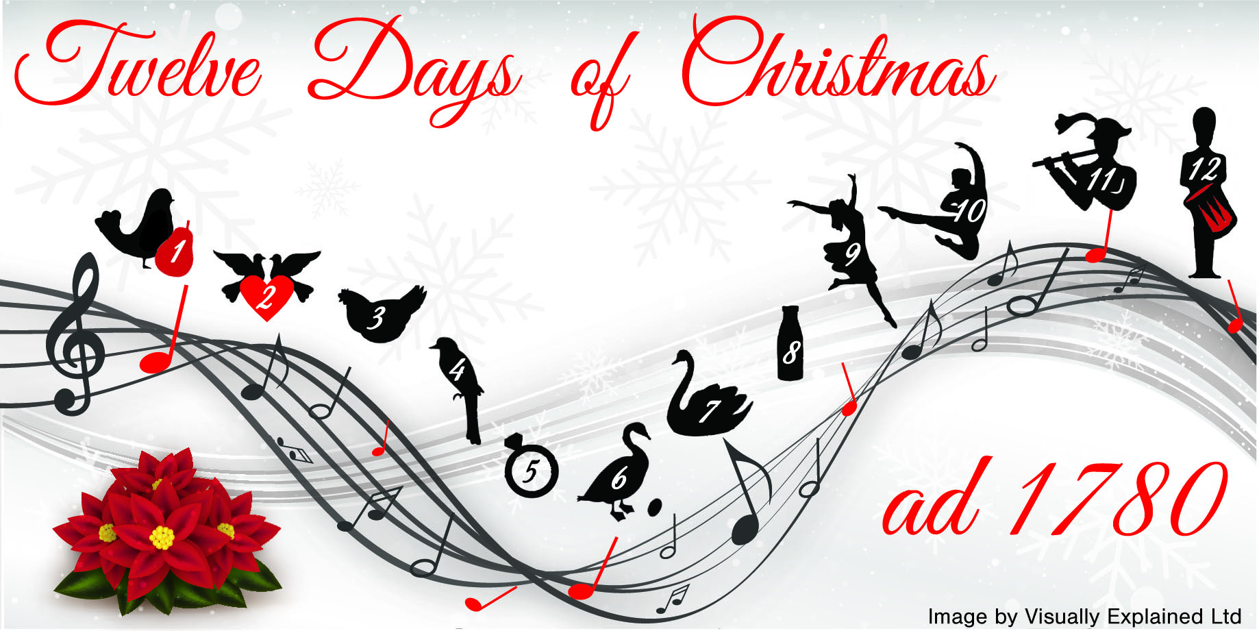 The 12 Days Of Christmas AA Editorial Services