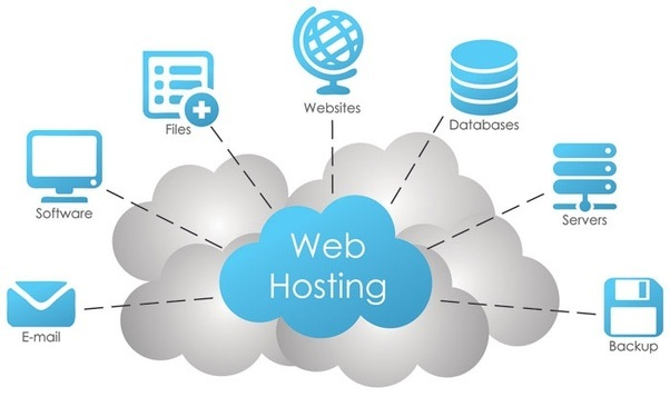 best website hosting in uganda