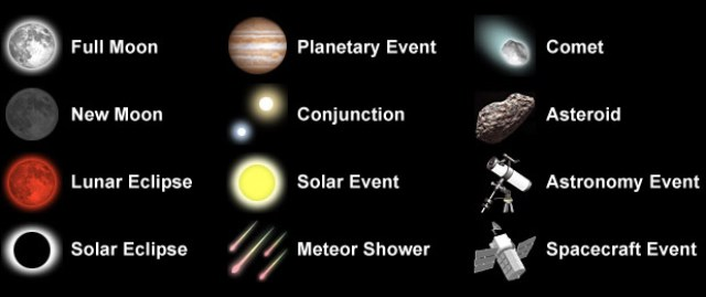 celestial events खगोलीय घटनाएं year 2018