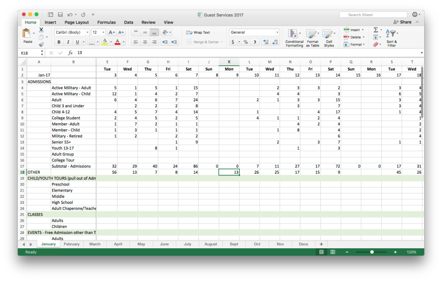 Image of the Grace Museum's Attendance Spreadsheet
