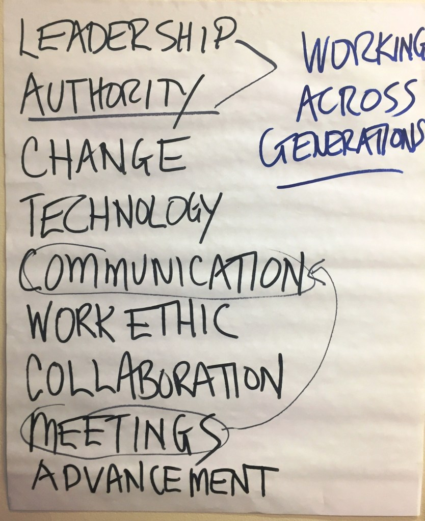 Image of flip chart page with different words like authority, change, technology, communications etc.