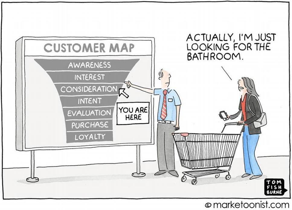 "Cartoon showing a ""Customer Map"" and a guide pointing to Consideration with a customer pushing a shopping cart saying, ""Actually, I'm just looking for the bathroom."""