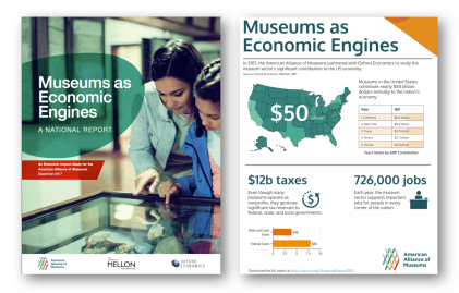 Image: Report Cover and National Infographic from Economic Impact Study of US Museums