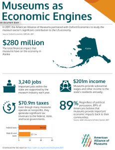 Infographics for the Economic Impact of Museums from Alaska