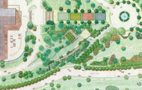 Garden plan for the Philadelphia Museum of Art.