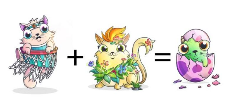 Graphic images of CryptoKitties