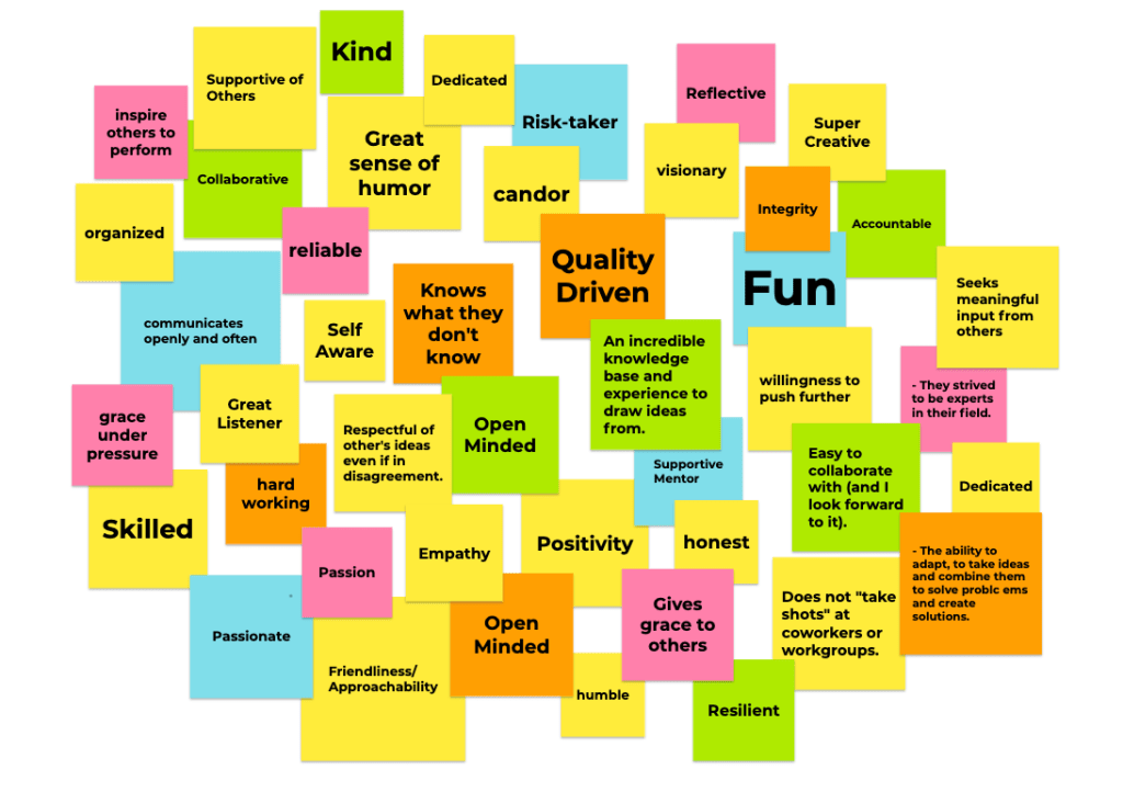"""A cluster of virtual sticky notes with positive traits written on them, including """"Fun,"""" """"organized,"""" """"Skilled,"""" """"Open Minded,"""" and """"Passionate."""""""