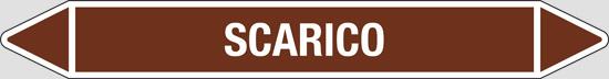 SCARICO (oli minerali, oli vegetali e oli animali, liquidi combustibili e/o infiammabili)
