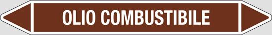 OLIO COMBUSTIBILE (oli minerali, oli vegetali e oli animali, liquidi combustibili e/o infiammabili)