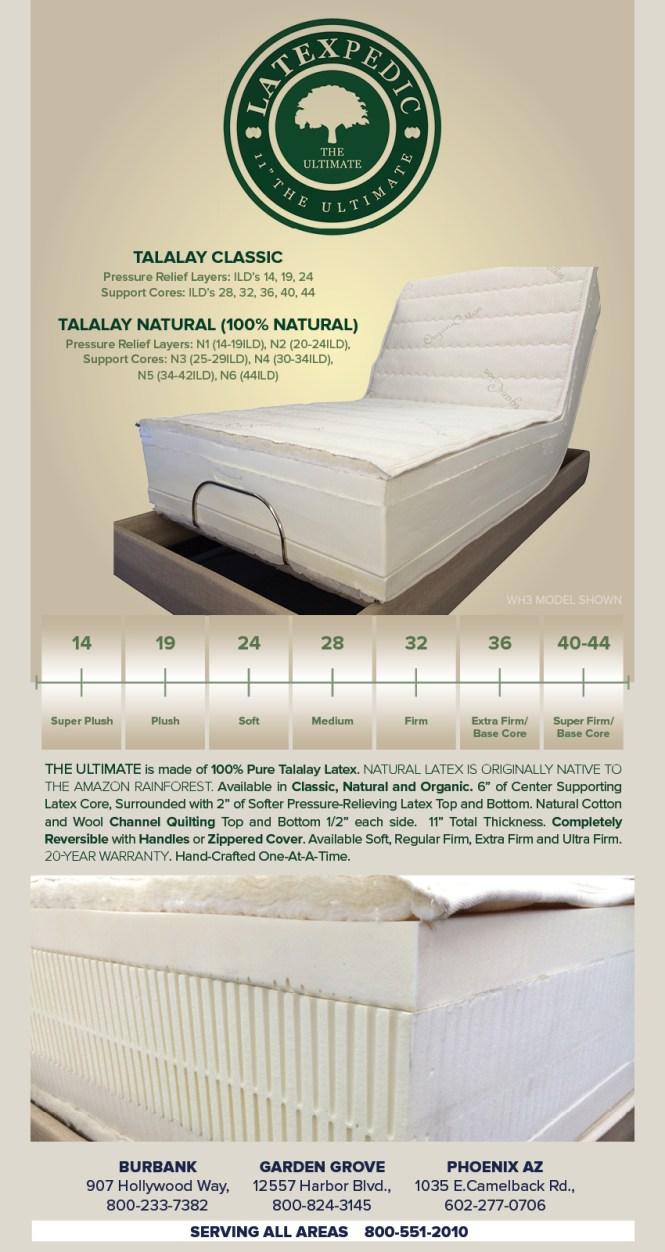Phoenix Temper Pedic Az Temperpedic Bed Mattress Adjule Tempur Reviews Best Price Therapeutic Memory Foam