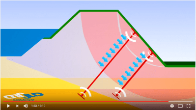 Innovatieve dijkversterker versterkt Amsterdamse ringdijk
