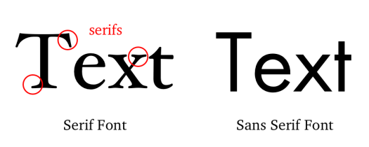 Difference between serifs and San serifs