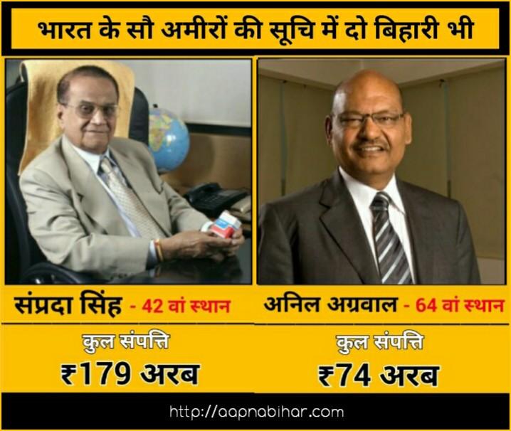 Sanprda Singh & Anil Aggarwal of Bihar