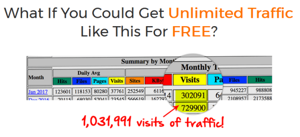 ZenViral Traffic Lifetime Software Review & Bonus