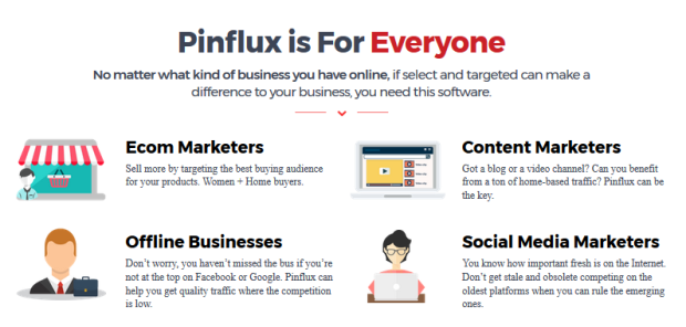 Pinflux Pinterest Marketing Software By Cyril Gupta Video
