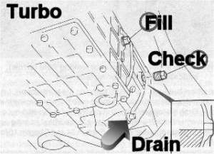 Changing The Transmission Fluid  The Easy Way