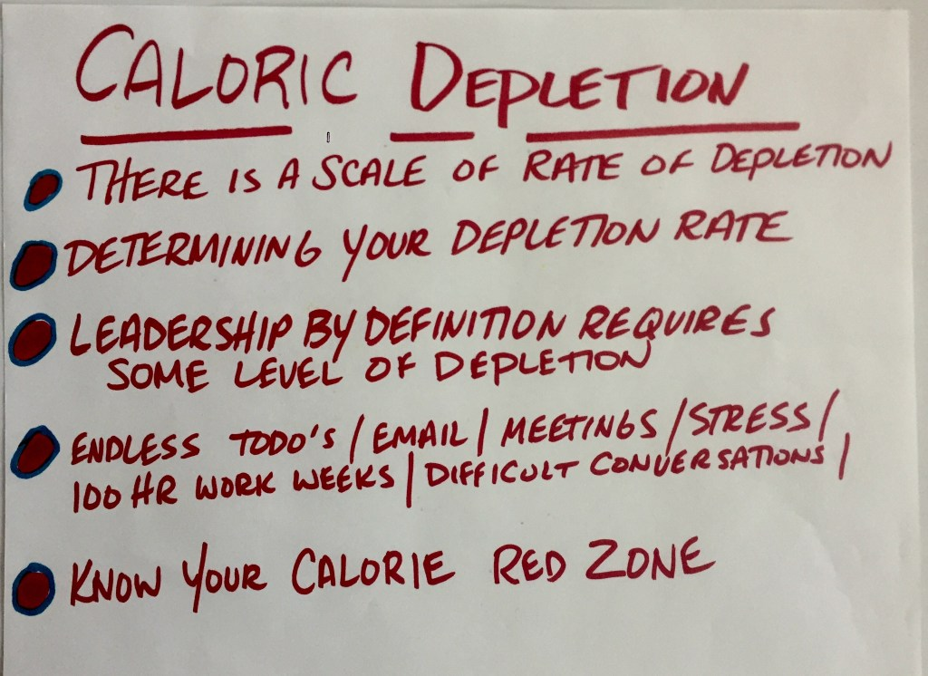 Determine your burn rate of emotional calories
