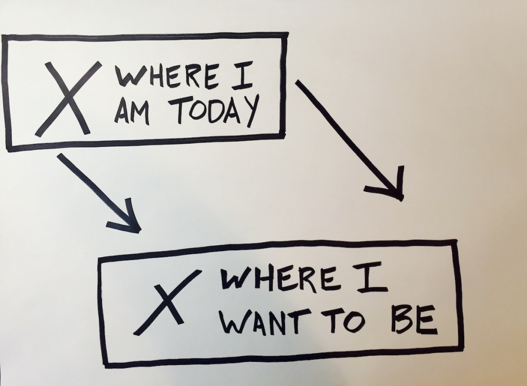 where-i-am-today-vs-where-i-want-to-be