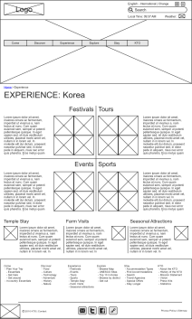 4. Experience
