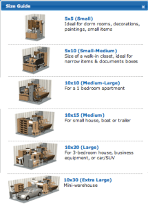 Storage Unit sizes -Use this chart to help decide what unit size will meet your needs