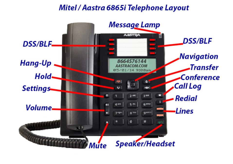 Mitel / Aastra 6865i Telephone Layout Aaatracom.com 866-457-6144