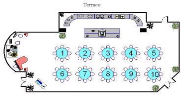 banquet table    setup       diagram      Brokeasshome
