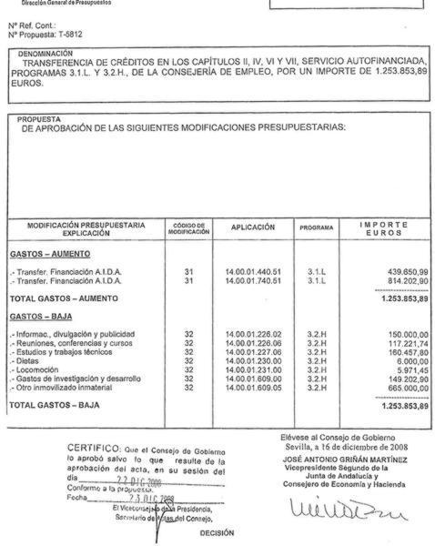 Griñán desvió 1,2 millones al fondo de los ERE para financiar la trama de Cádiz