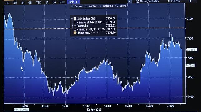 Castigo al Ibex tras conocerse la deuda de los bancos con el BCE