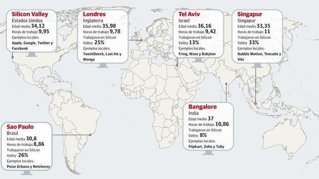 El otro atlas del emprendimiento