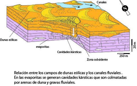 Zaragoza era como Islandia hace 50.000 años
