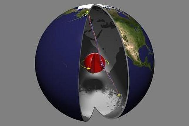 El centro de la Tierra gira a distinta velocidad