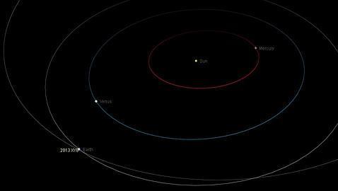 Un asteroide del ancho de un campo de fútbol se acerca mañana a la Tierra