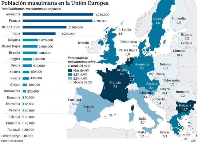 El rechazo a los refugiados se une en Europa al miedo al Islam
