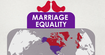 AUSTRALIA BOWS TO PRESSURE LEGALIZES SAME SEX MARRIAGE AND MORE