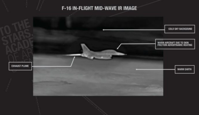 What a typical F-16 flight would have looked like to the pilots on the monitors.