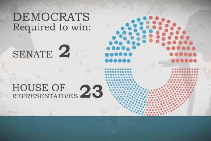 A graphic highlighting the red and blue seats in both congressional buildings