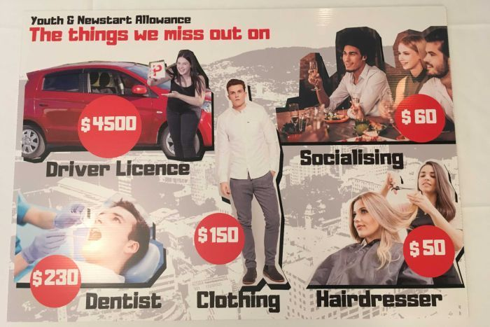 A collage of things young people on welfare say they can not afford.