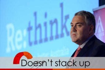 Treasurer Joe Hockey says scrapping negative gearing pushed up rents in the 1980s.