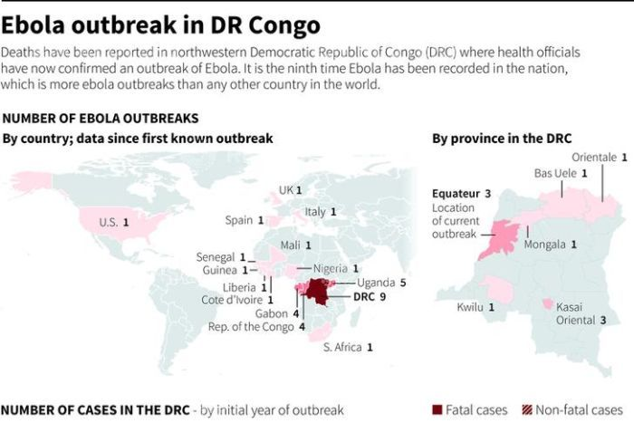 A look at the numbers in Congo's Ebola outbreak
