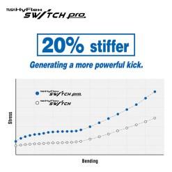 Tusa Hyflex SWITCH Pro SF0107-1